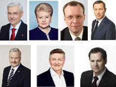 Kandydaci na stanowisko prezydenta o ochronie praw mniejszości narodowych i oryginalnej pisowni nielitewskich nazwisk